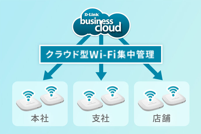 D-Link Business Cloud